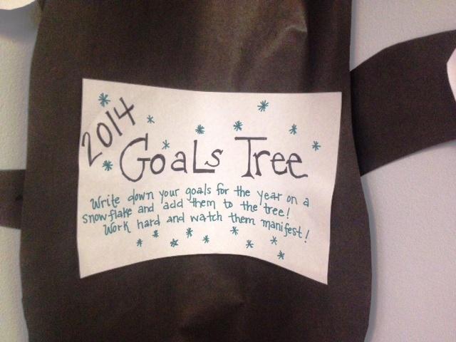 OPI Living Goal Tree