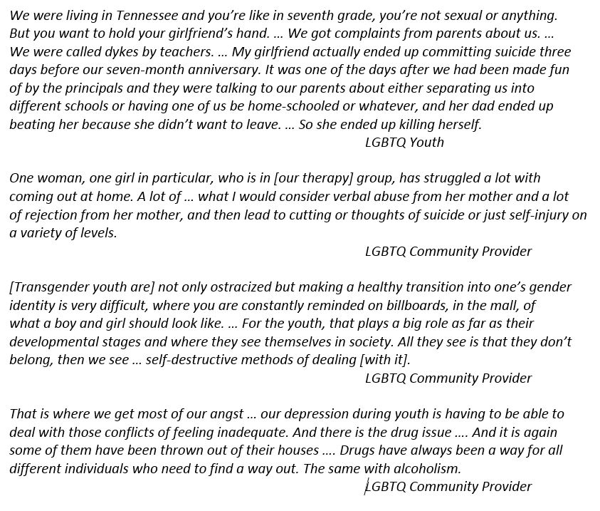 being a lgbtq young adult and coping mental health issues help for lgbtq young adults mental health issues